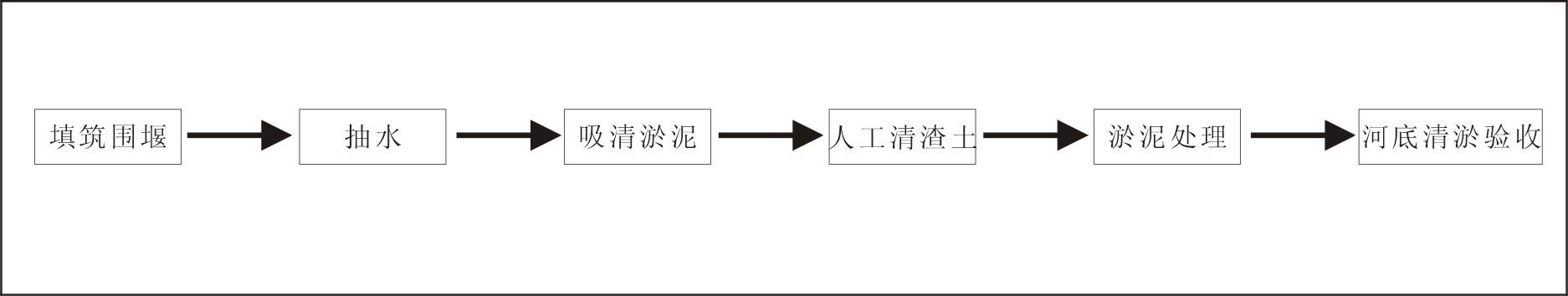 http://www.pqliuti.com/fuwu/fuwu0908.html